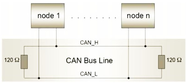 CAN-Bus-Termination.jpg